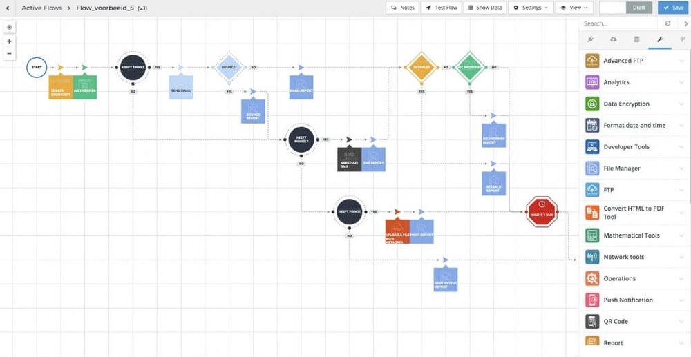 illustrasjon av integrasjoner og automatisering av arbeidsflyt gjennom regelmotor